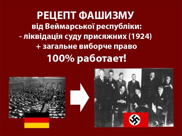 Recept-FASHIZMU-vid-Weimar-Republik-Likvidacija-SUDU-PRYSJAZHNYH-+-Zagal'na-vyborcha-Systema-14.12.2013