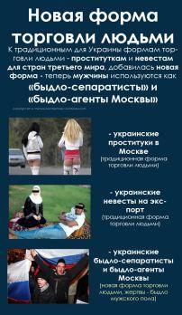Novaja-Forma-Torgovli-Ljud'mi---separatisty