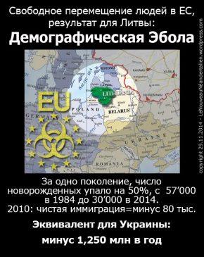 Демографическая Эбола: Литва в Евросоюзе