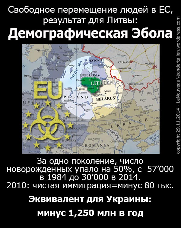 Украинский демографический кризис - разрушительнее военного конфликта, - The National Interest - Цензор.НЕТ 472