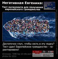 Негативная Евгеника: тест интеллекта на получение европейского гражданства