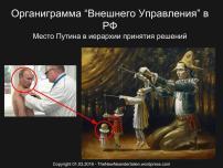 Теракты в Санкт-Петербурге 03.04.2017: Лондон проталкивает своего агента Путина еще на один срок.
