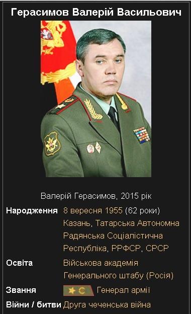 Російськи генерали зраджують своїх у Сирії. Відповідальний за зраду - Герасимов, Начальник Генерального штабу Збройних сил Російської Федерації.